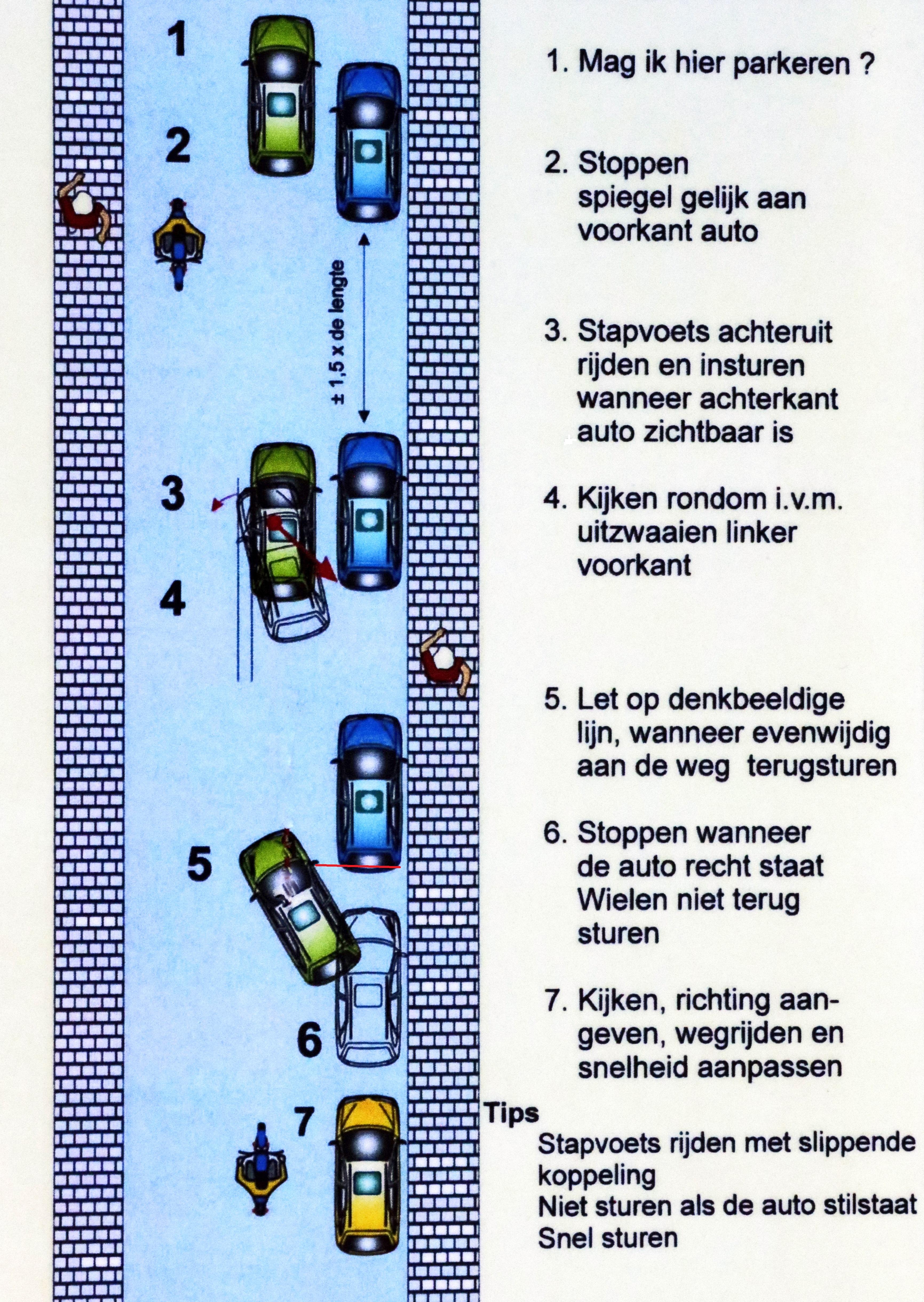 Bijzondere-manoeuvres-file-parkeren